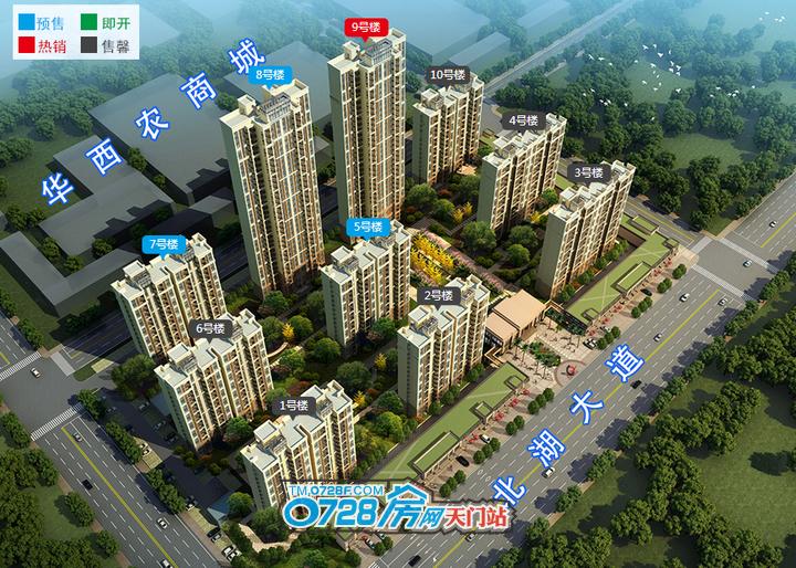 华西新城效果图